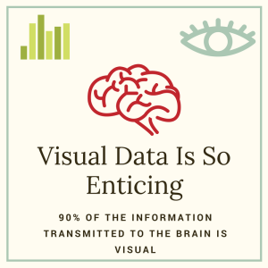 Role of Visual Data in SEO
