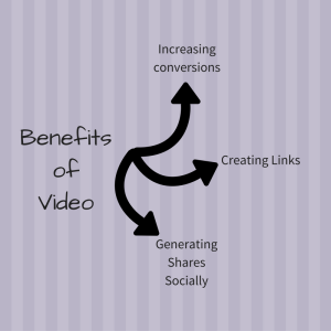 Benefits of Creating Video For SEO